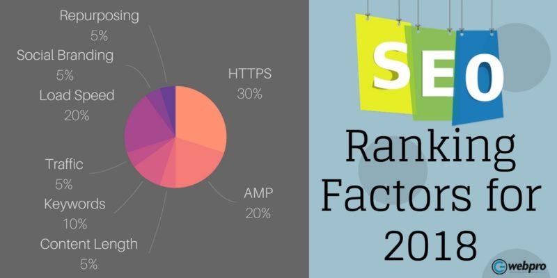 Seo-Ranking-Factor-2018